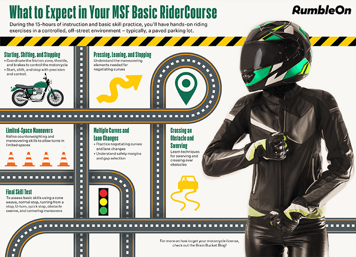 Get Your Motorcycle License with the MSF