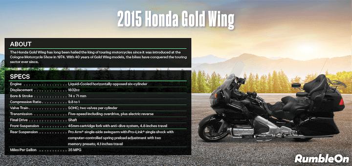 2015 Honda Gold Wing Touring Motorcycle