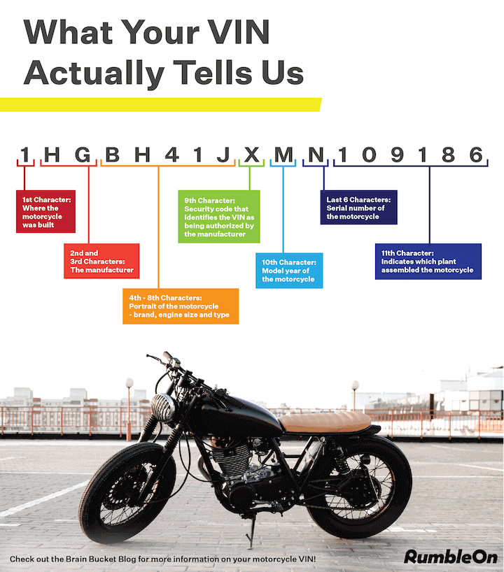 What information is included in a motorcycle VIN check