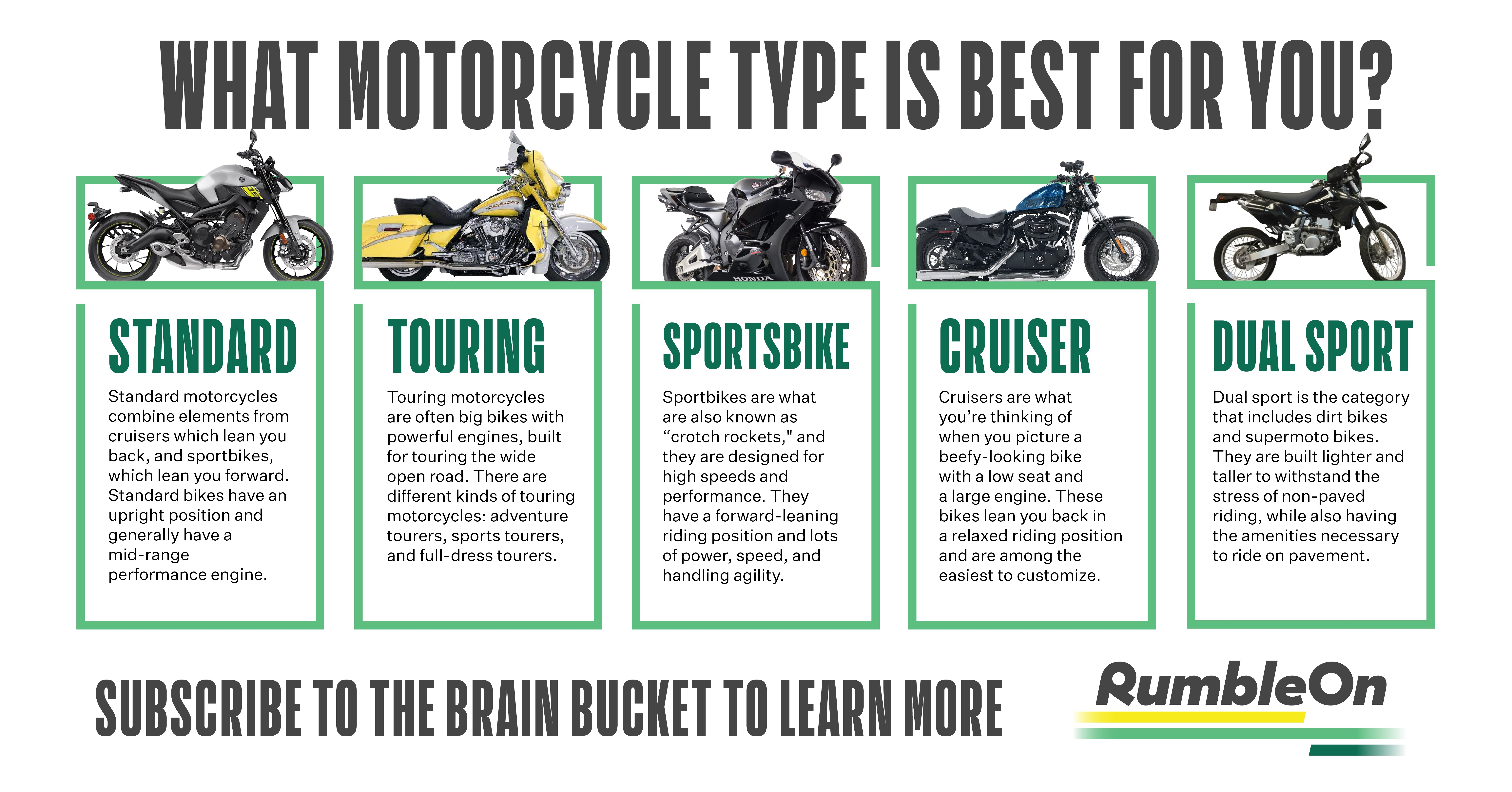 Which motorcycle type is best for you